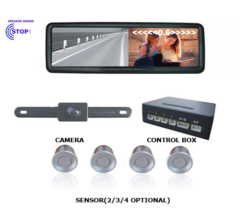 Optical Parking System With Rearview Mirror