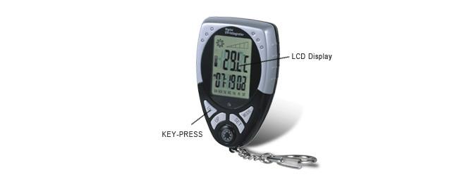 Digital UV Meter