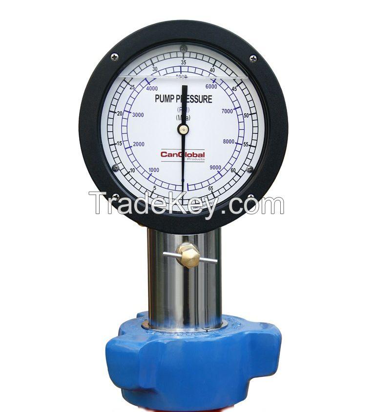 Hammer Union Unitized pressure gauges