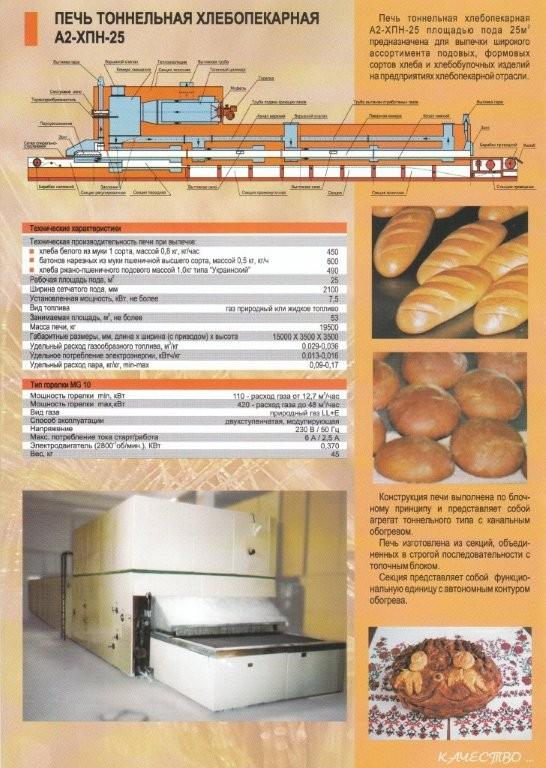 Bakery oven.
