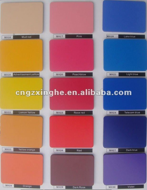 20 Years Color Warranty Alucotile Cladding Composite Panel Alumium