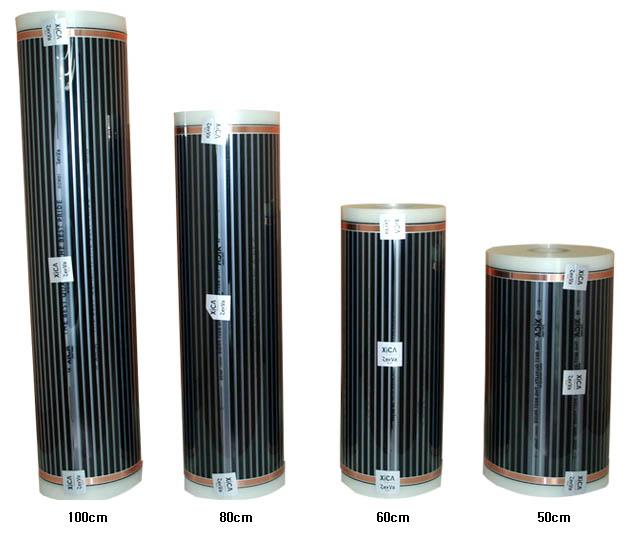floor system, heating floor, heating film