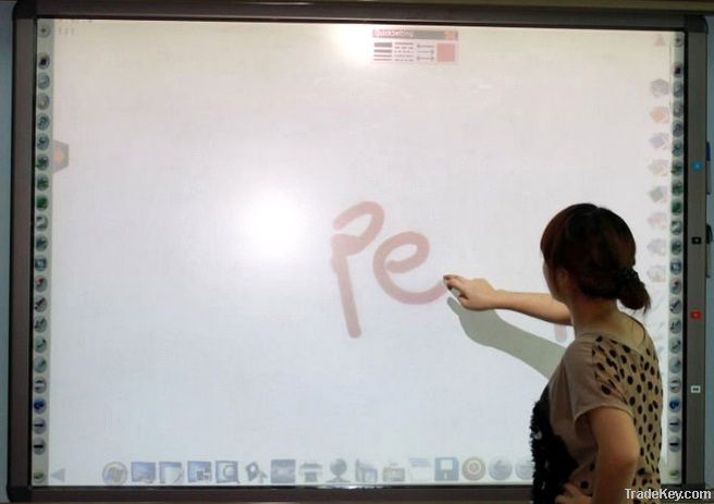 Interactive Whiteboard For Schools
