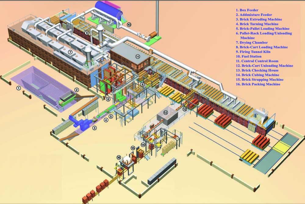 clay brick plant-auto line 2