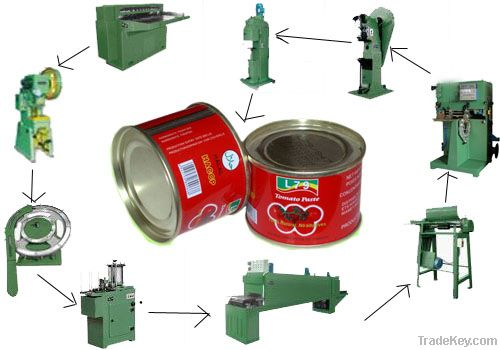 Food Can Making Machine Production Line