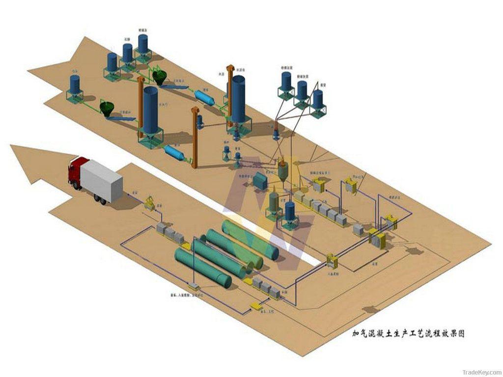 300000 m³/year Sand AAC machinery