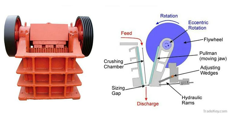 stone jaw crusher / jaw crusher importer / impact jaw crusher