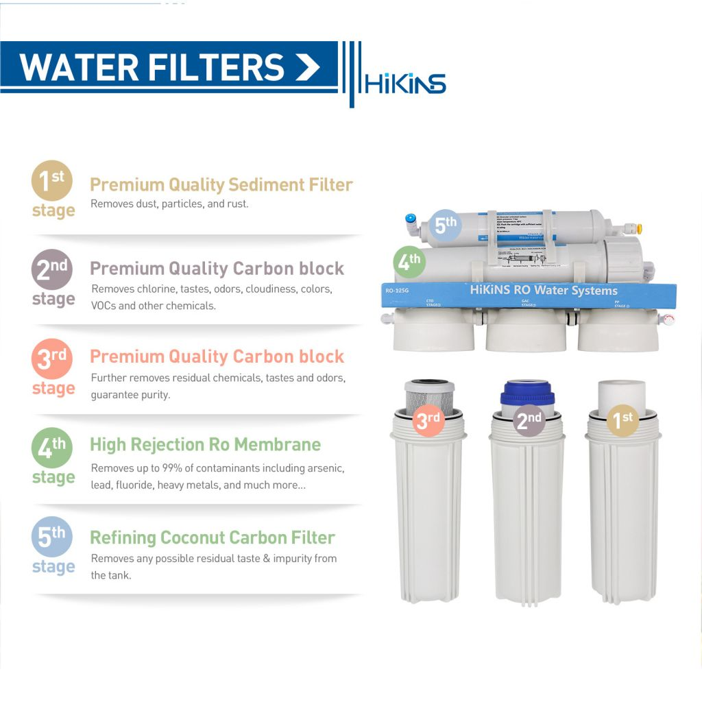 Hikins 400g RO Water Purification System Tank-Less Simple Type