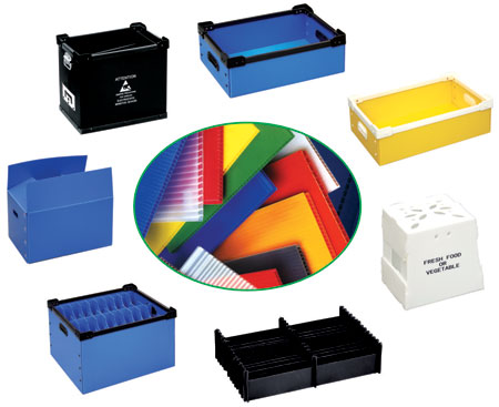 Corrugated plastic Packaging Box