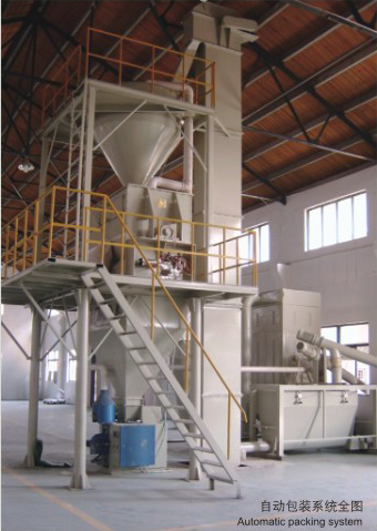 Dry Mortar Prodcution Line