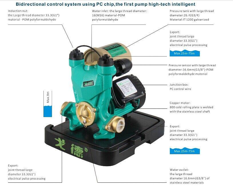 High Head Self-Priming Electric Garden Pumps
