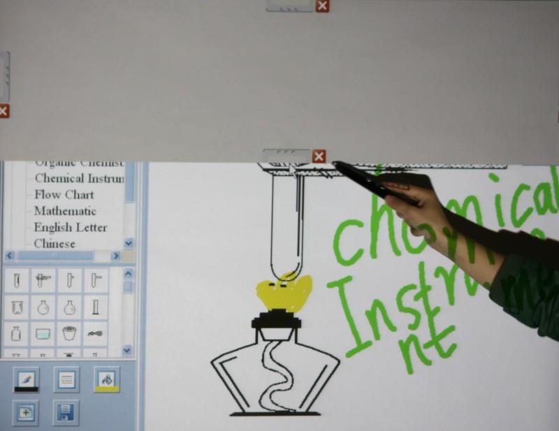 i-Interactor Interactive Whiteboard