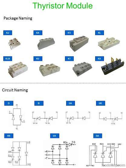 Thyristor Modules