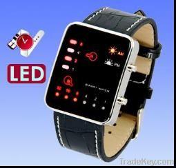 divineland wristwatch 6