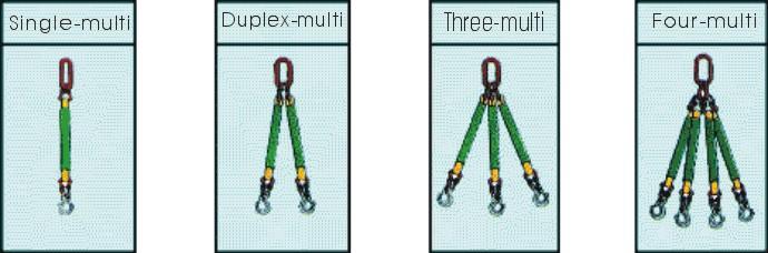 Multi-Sling