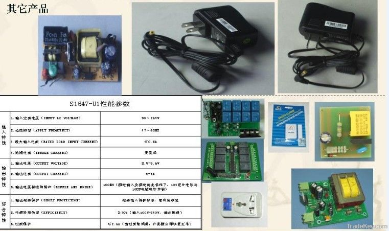 Charger / communications products