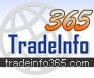 trade intelligence system