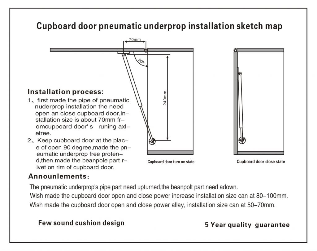 Cabinet Support  Series