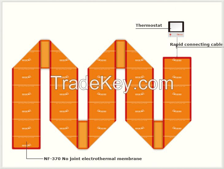 Underfloor No Joint/ No Magnetic Field Heating Film System