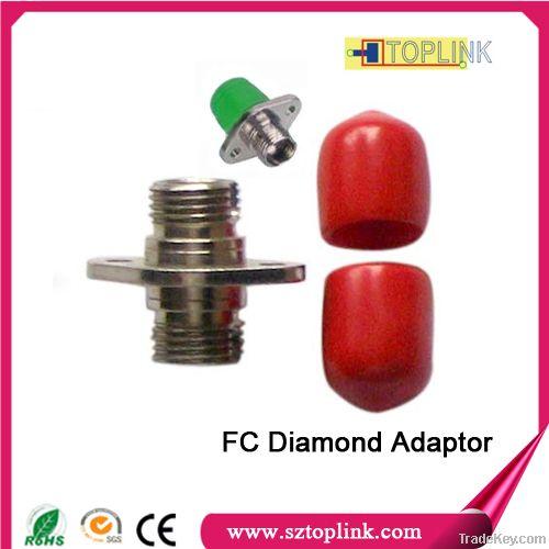 Fiber adaptor