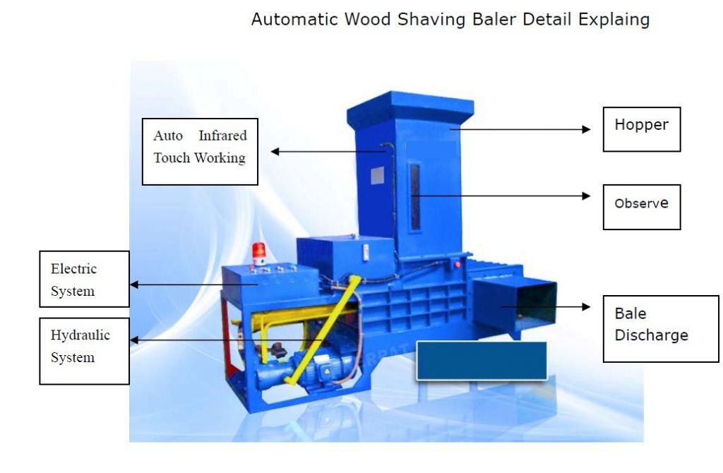 Wood shaving machine + sharping machine + baler machine