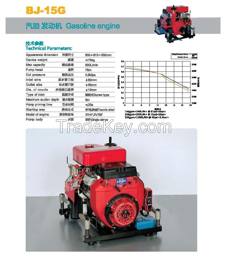 Portable Fire Fighting Pump Gasoline Engine BJ-15G