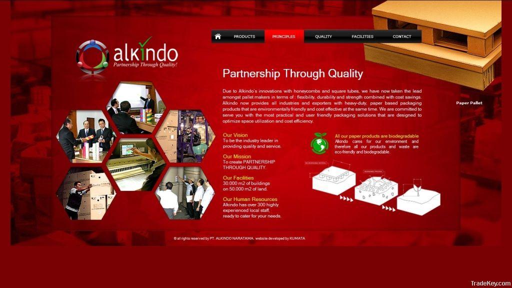 ALKINDO-Principles