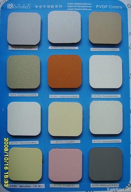 Alucobond Aluminium Composite Panel