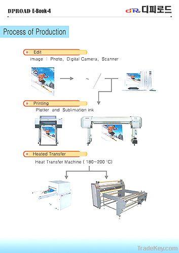 Digital printing ink