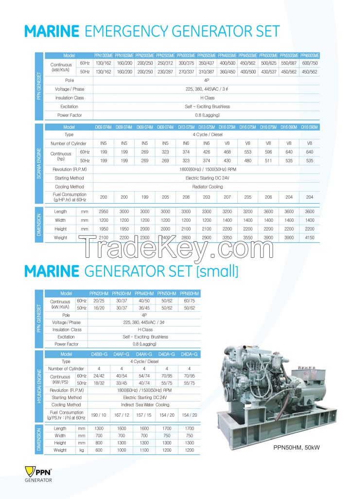Diesel Generators for Marine application PPN80DM