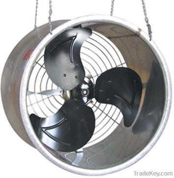 Circulation Fans