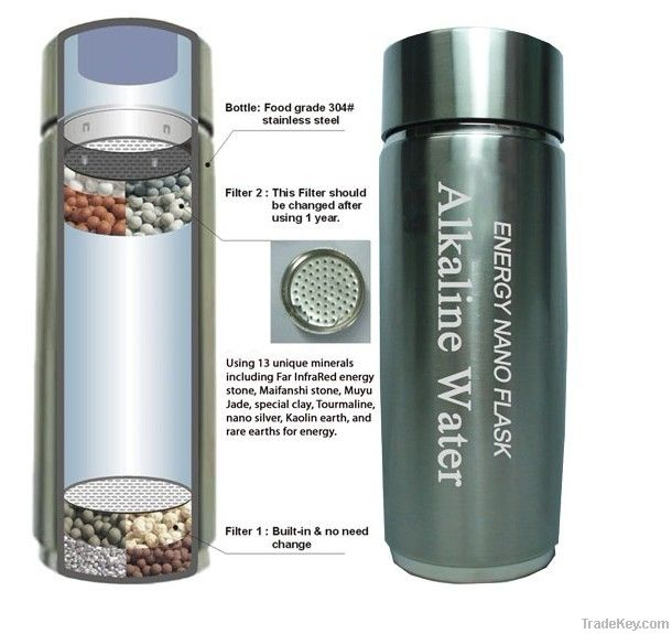 Alkaline Water Flask