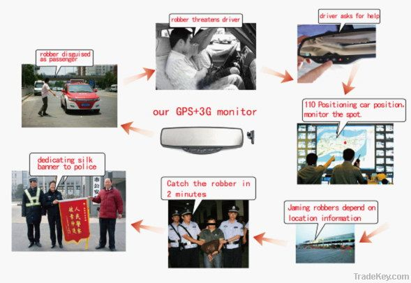 3G GPS vehicle tracking system