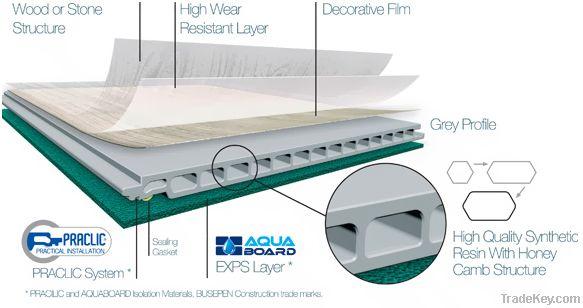Aqualam Laminate Flooring
