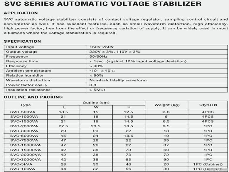 SVC automatic voltage stabilizer 5000va