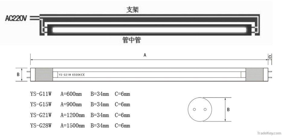 CE IEC 11w plastic tube in tube