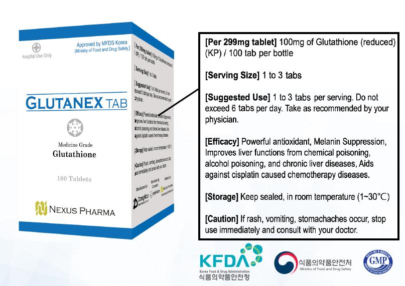 Glutanex Oral Tablets (Medicine Grade Glutathione tablet)