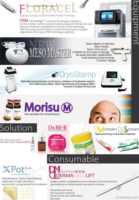 Skin Care-Treatment (FLORACEL)