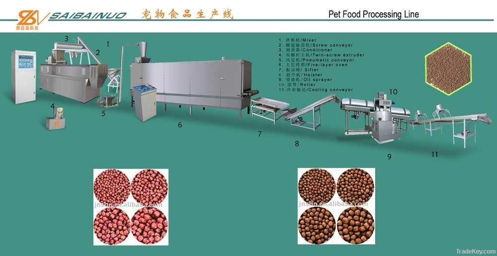 pet food(dog, cat, fish, shrimp) making machine/equipment/processing line