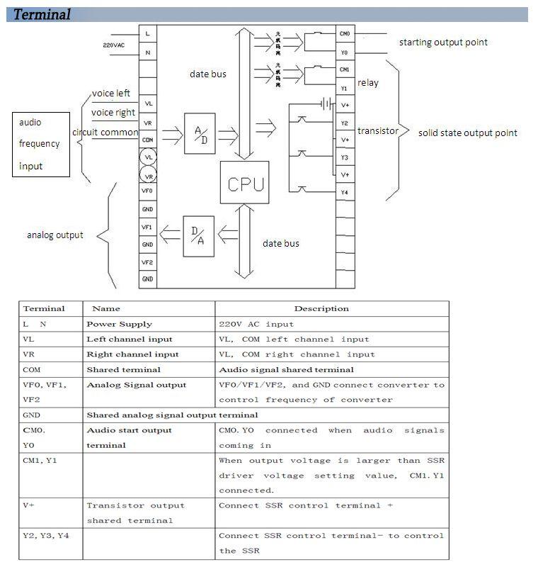 musical fountain controller XHYK-10