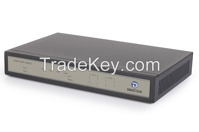 VoIP Gatway/Router