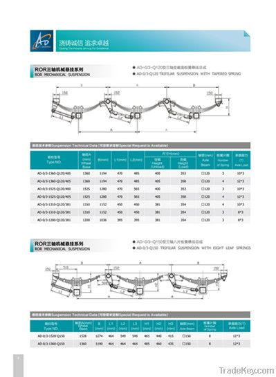 Germanic/American/YTE/ROR Type Mechanical Suspension