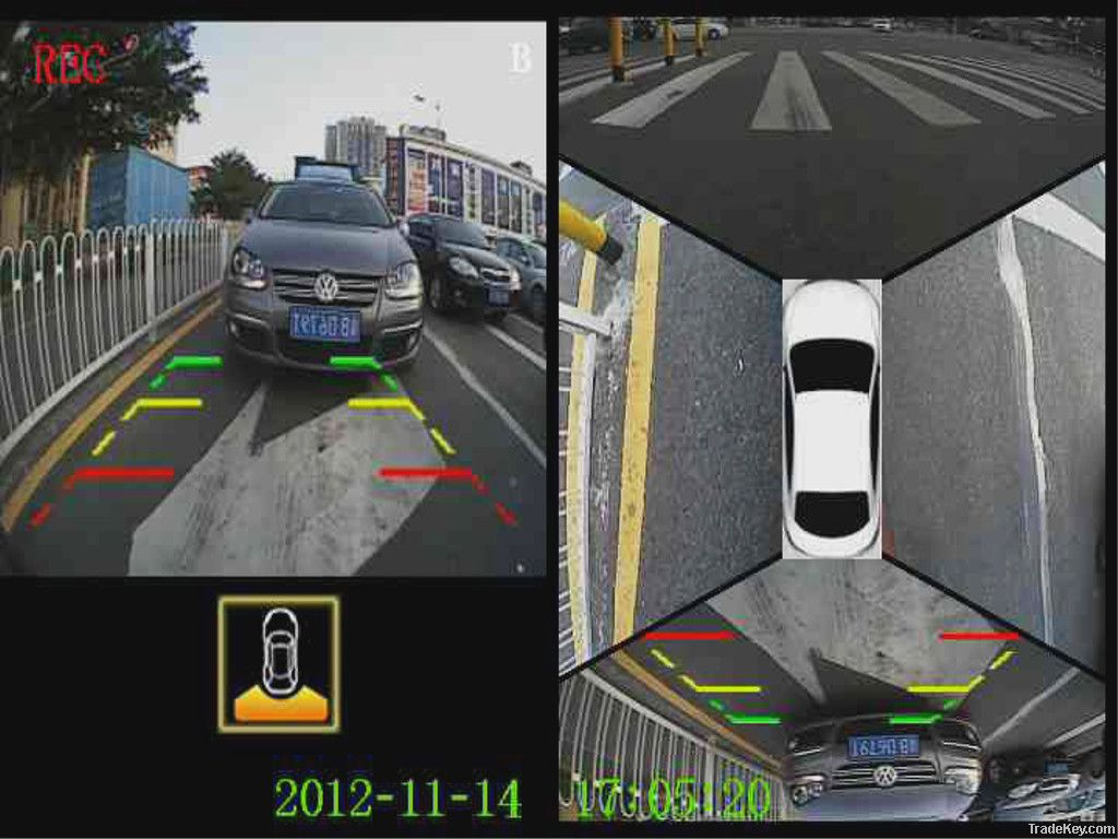 360 DEGREE PANORAMIC DRIVING SYSTEM