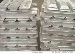 Aluminium Scraps for Sale