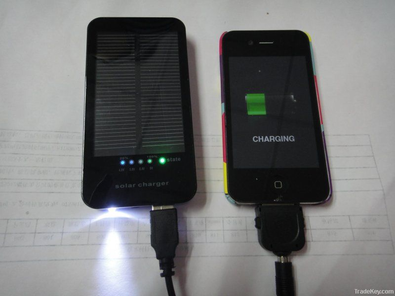 Portable solar charger For phones, mp3/mp4, camera, ect