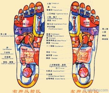 Magnetic Insole - Foot Support