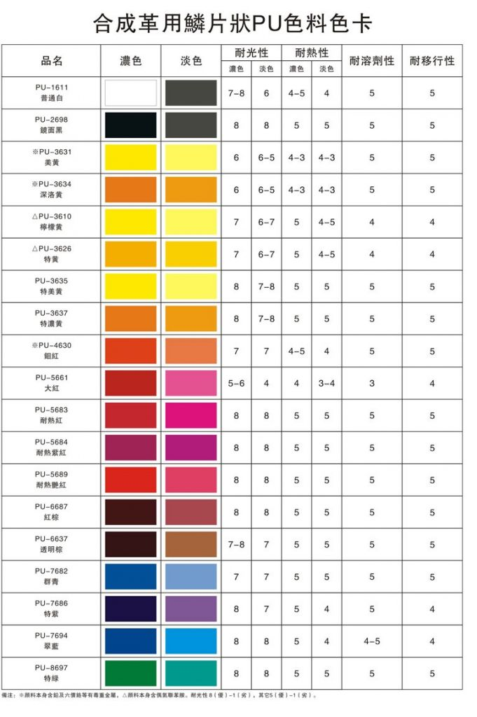 Pigment Colorant for PU Synthetic Leather