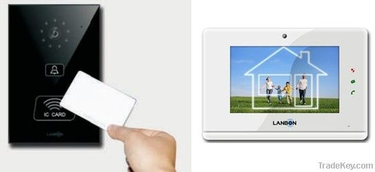 Free setting entry guardian - wireless video door phone for single hou