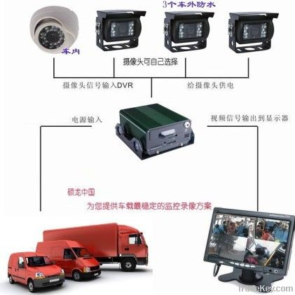 3G mobile DVR recorder 4 Channel realtime vehicle with GPS