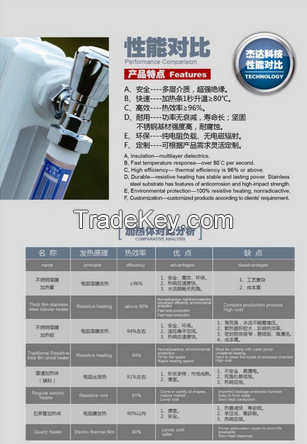 THICK FILM STAINLESS STEEL HEATER 3300W